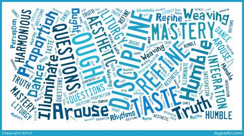#GHC2015 Word Cloud