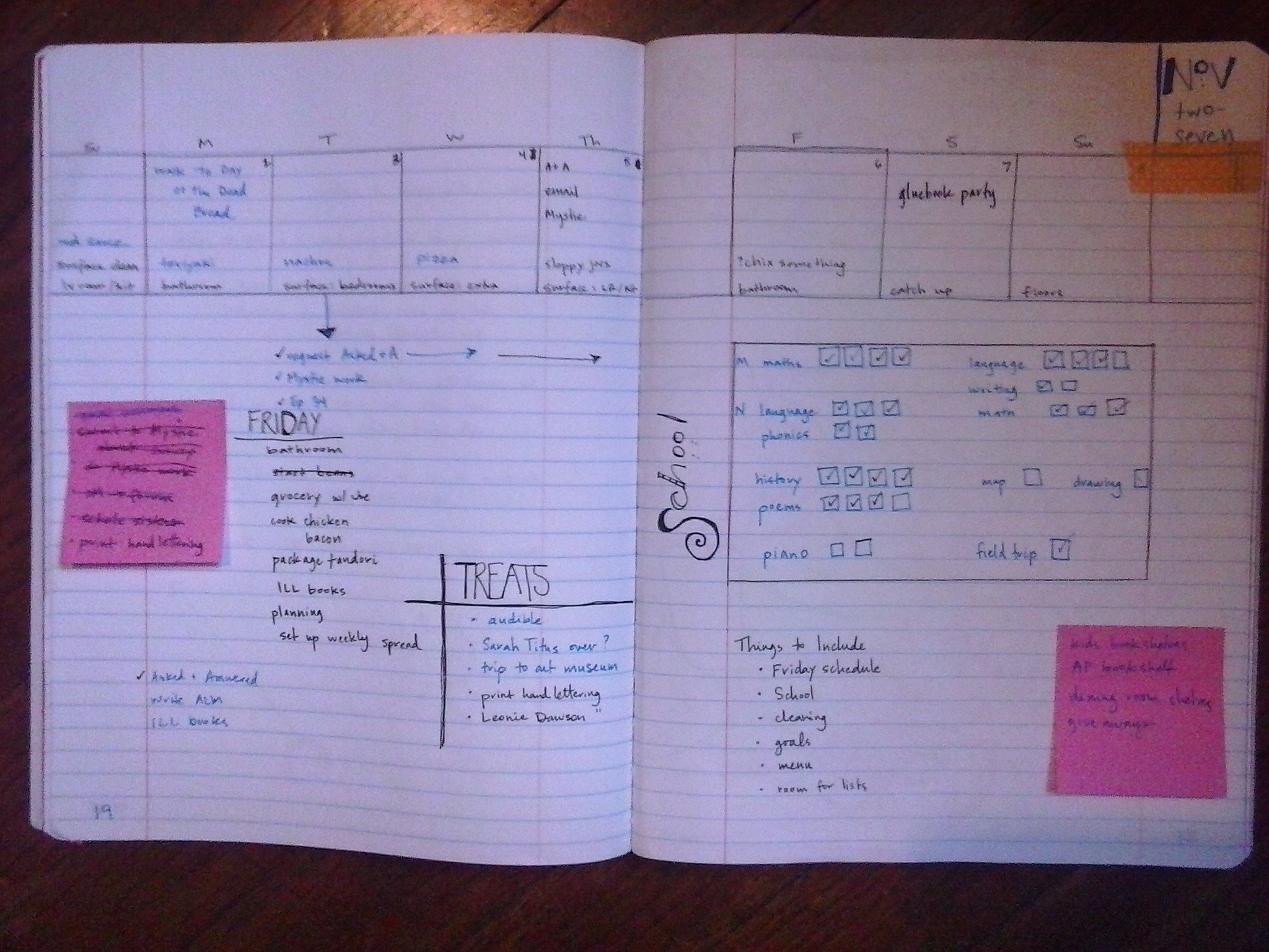 The Weekly Spread